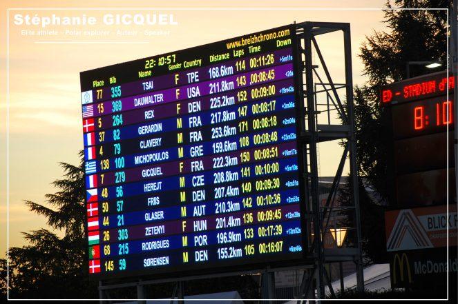 Running World Championship - Stéphanie Gicquel